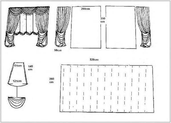 Австрийская штора своими руками — технология пошива в фото