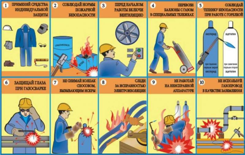 Безопасность при сварочных работах в фото