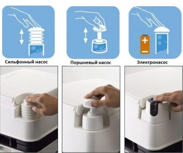 Биотуалет для дачи без запаха и откачки: обзор вариантов, особенности выбора и самостоятельной установки
