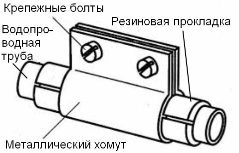 Что делать, если в ванной течет труба? в фото