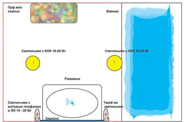Как организовать освещение в ванной: схемы проводки, типы ламп в фото