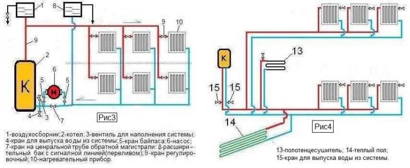 Как подключить полотенцесушитель к отоплению? в фото