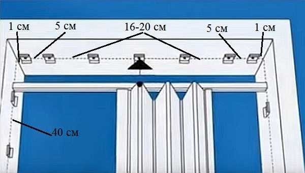 Как поставить складывающиеся двери (гармошка, книжка) в фото