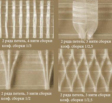 Как пришить шторную ленту: технологии применения узкой и широкой лент в фото