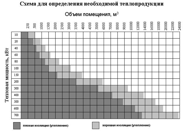 Как рассчитать теплый пол: порядок расчета, калькулятор в фото