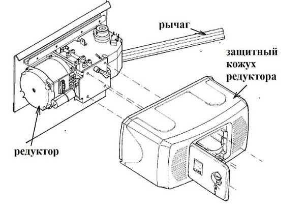 Как сделать автоматические ворота: выбираем привод в фото