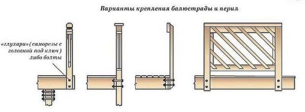 Как сделать крыльцо к дому в фото