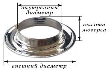 Как сделать люверсы в домашних условиях: рекомендации в фото