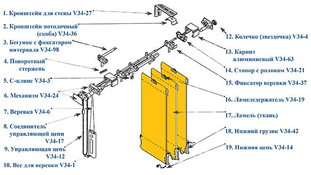 Как снять жалюзи для стирки: нескольких основных правил в фото