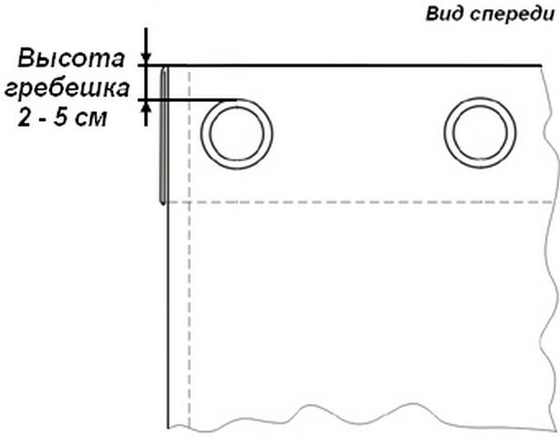 Люверсы: установка своими руками, особенности в фото