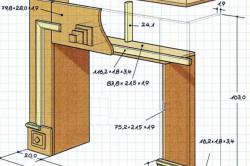 Особенности отделки камина деревом и другими материалами в фото