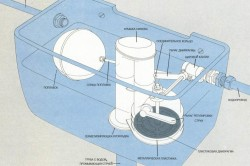 Ремонт унитаза, который течет в фото