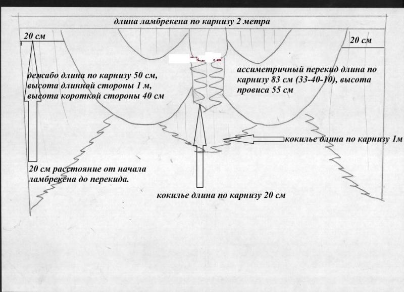 Схемы пошива ламбрекенов: от бантовой складки до галстука в фото