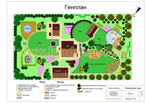 landshaftnyj proekt uchastka romanovskiy park 01